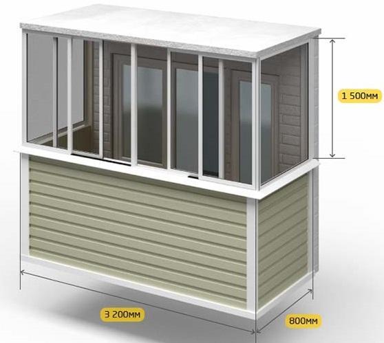 параметры балкона