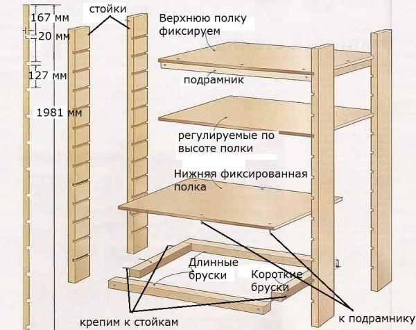 Схема полок для парника на балконе
