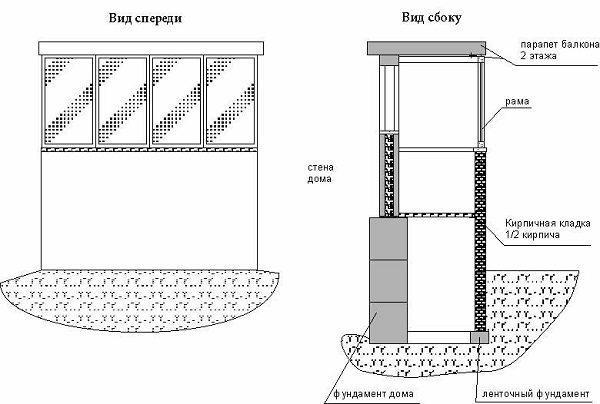 схема балкона на фундаменте
