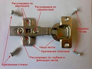 детали для крепления дверок 1