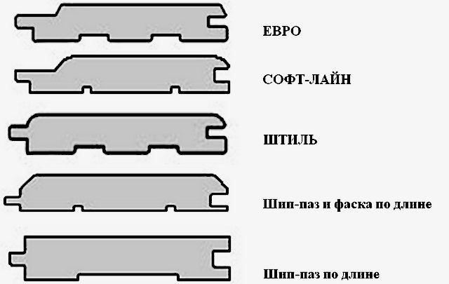 Отделка балкона вагонкой своим руками - пошаговая инструкция с фото и описанием