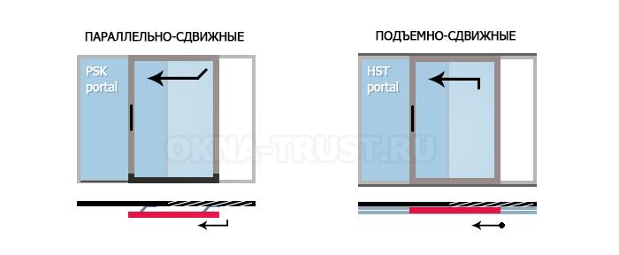 виды раздвижных балконных дверей
