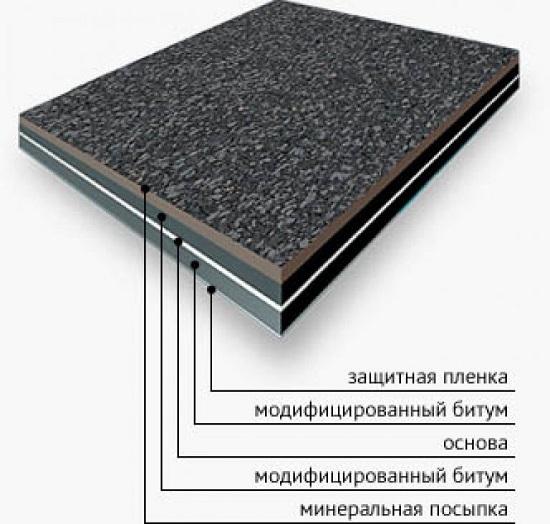 Пошаговая инструкция по ремонту крыши на балконе своими руками с фото и описанием