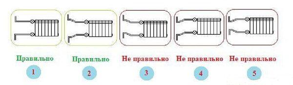 Получение разрешения и инструкция по установке батареи на балконе или лоджии