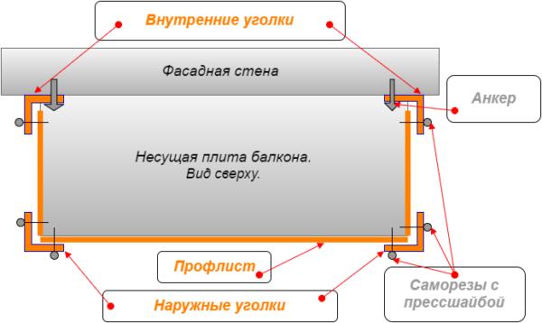 Отделка балкона или лоджии своими руками — пошаговые инструкции с фото и описанием