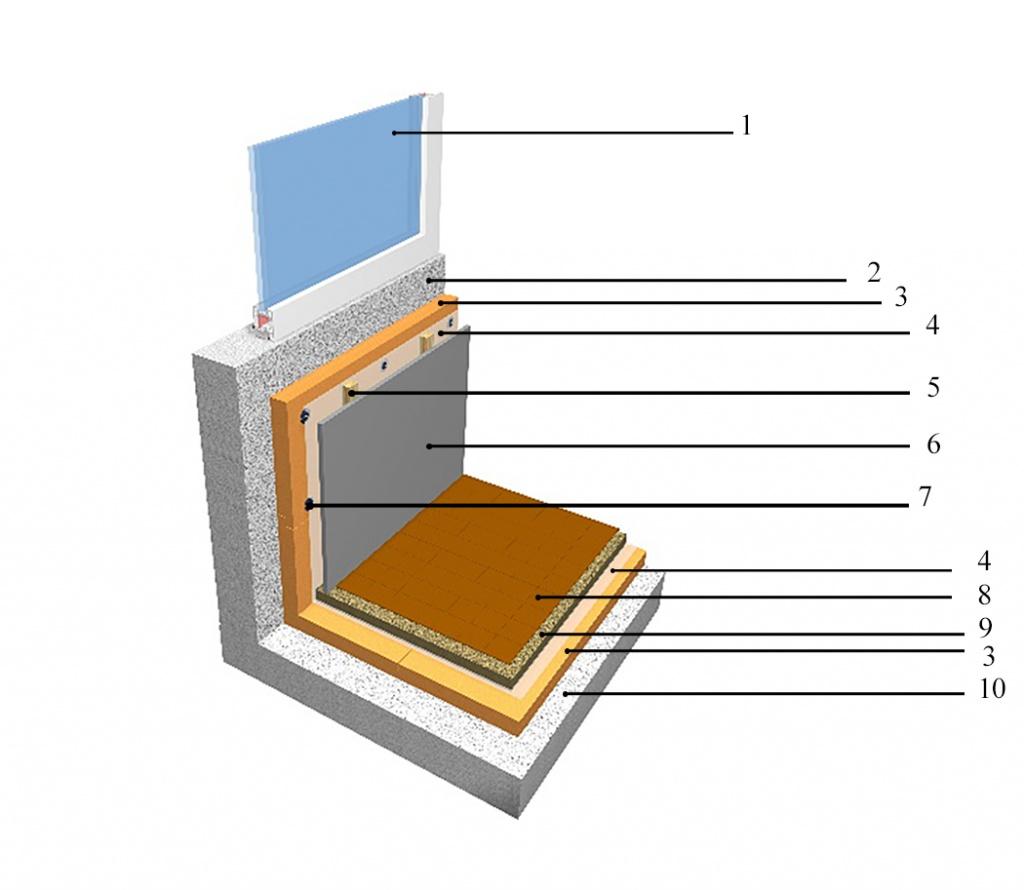 Чем лучше утеплить балкон или лоджию